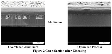Under Bump Metallization - Uyemura Epithas Process